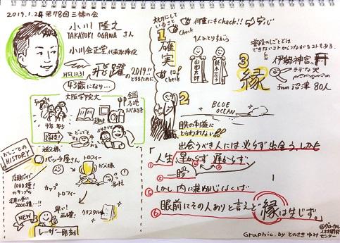 20190124第78回縁の会03n