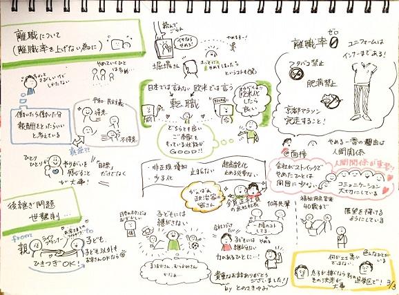 第81回三縁の会記録04(byとのさきゆみ)