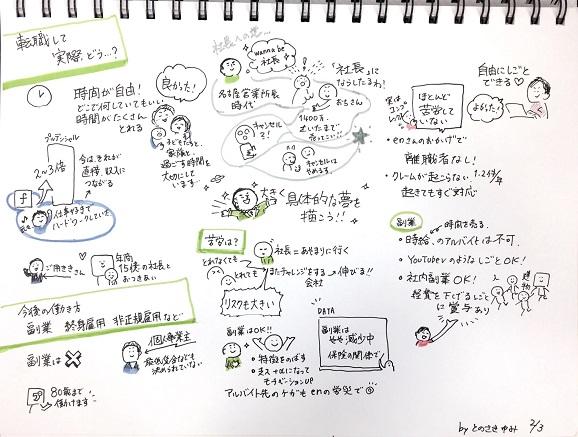 第81回三縁の会記録03(byとのさきゆみ)